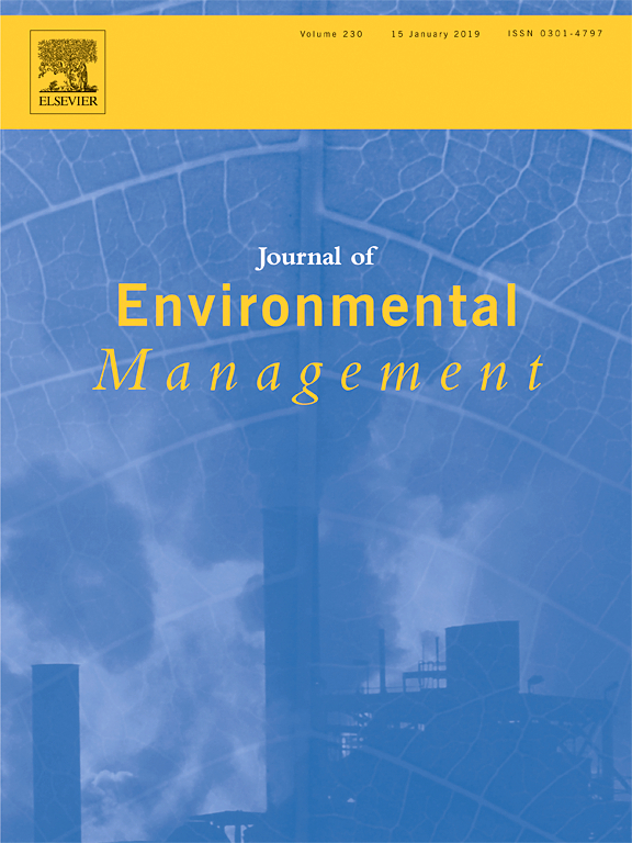 Exploring management strategies for community-based forests using multi-agent systems: a case study in Palawan, Philippines