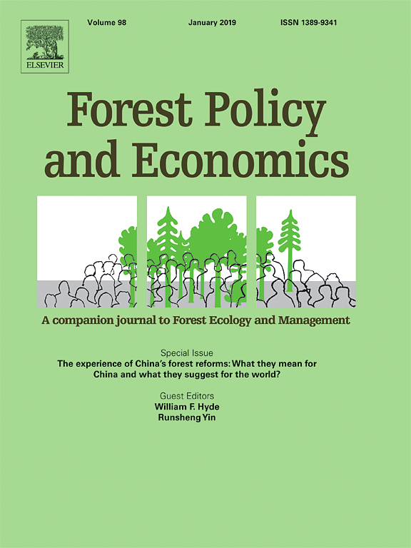 Importance, determinants and gender dimensions of forest income in eastern highlands of Ethiopia: the case of communities around Jelo Afromontane forest