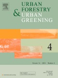 The prevalence of planning and management frameworks for trees and green spaces in urban areas of South Africa
