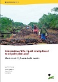 Conversion of intact peat swamp forest to oil palm plantation: Effects on soil CO2 fluxes in Jambi, Sumatra