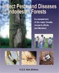 Insect pests and diseases in Indonesian forest: an assessment of the major threats, research efforts and literature