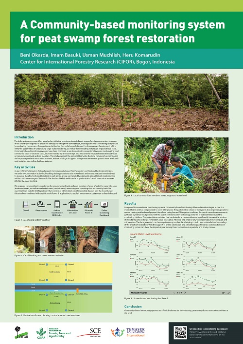 A Community-based monitoring system for peat swamp forest restoration